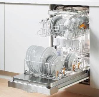 Посудомоечная машина какие бывают размеры