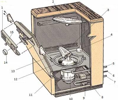 Схема стиральной машинки аристон фото 534